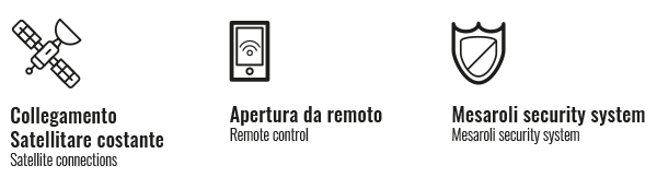 icone_sicurezza