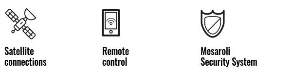 https://mesaroli.com/wp-content/uploads/2021/07/icone_sicurezza_UK-1.jpg